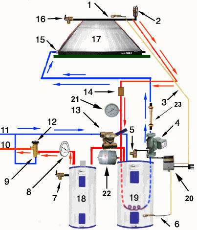 water heater wiring diagram with Solar Thermal on Generatoralternator Ac Voltage Booster furthermore Watch furthermore 240 Volt Light Wiring Diagram further Wiring Diagram For Adding A Subpanel likewise Hair Dryer Machine.