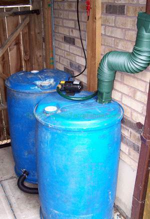 Diy Rain Barrel Project